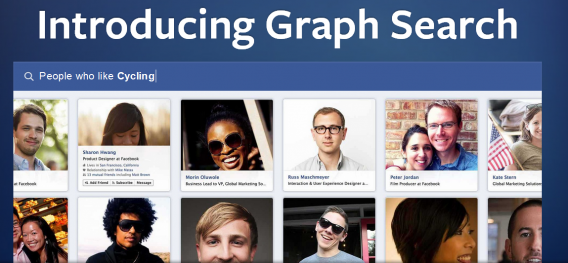 Le graph search de Facebook