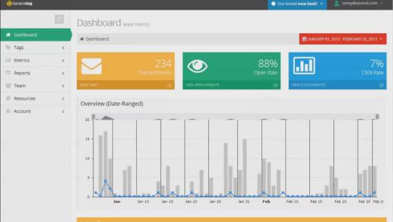 O Bananatag oferece muito mais estatísticas sobre o destinatário das mensagens