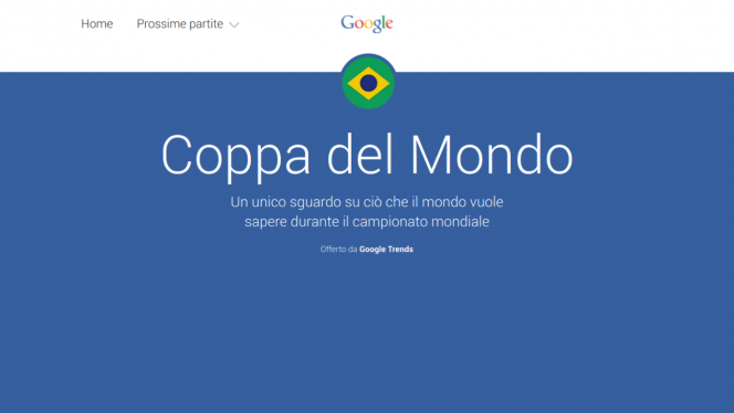 coppa del mondo googlee