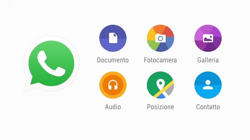 WhatsApp: i rischi della nuova funzione di invio dei documenti