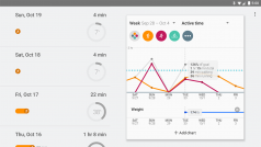 Google Fitが公開 健康・フィットネス情報を一括管理