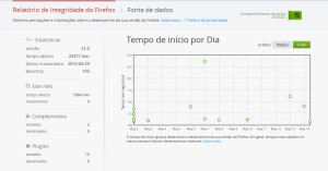Firefox 21 vem com função que otimiza performance do browser