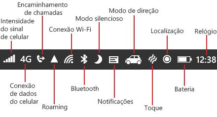Nome dos ícones no Windows Phone
