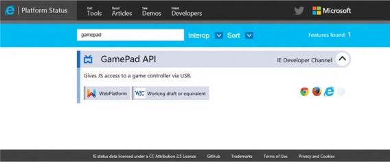 Microsoft permite que usuários comuns e desenvolvedores testem o Internet Explorer 12