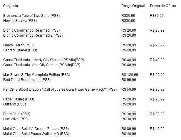 """Sony faz promoção """"2 por 1"""" em sua loja virtual de jogos"""
