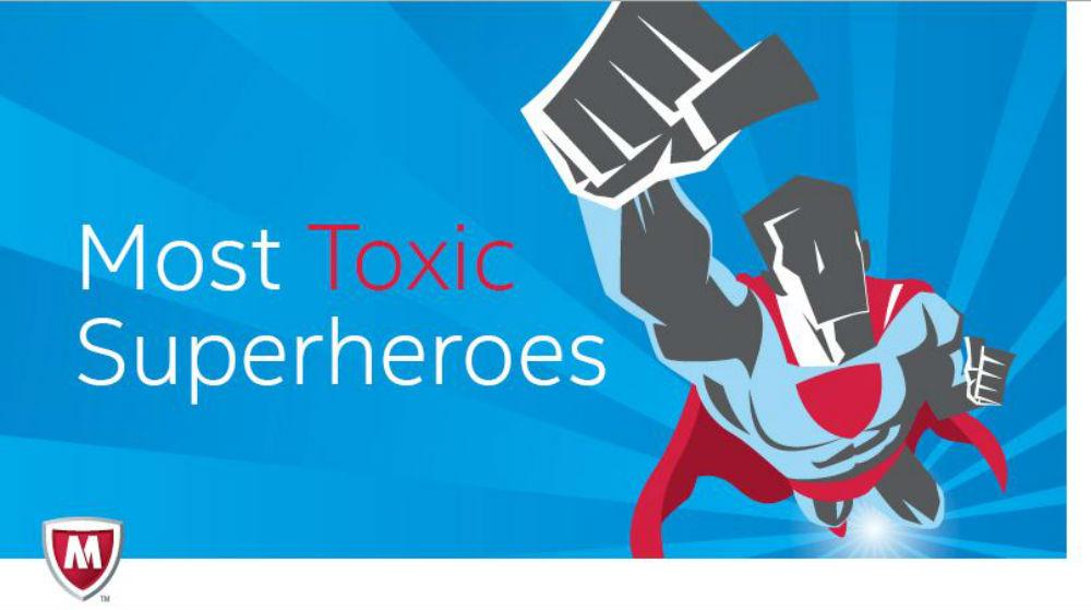 Superman é o super-herói que mais pode atrair vírus para o PC, diz pesquisa