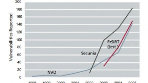 Opinião: empresas de segurança abusam do medo para vender serviços