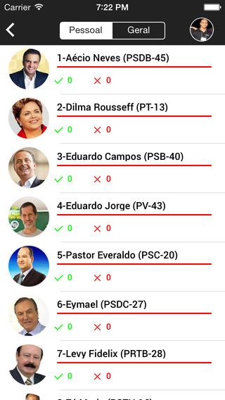 Ranking de candidatos