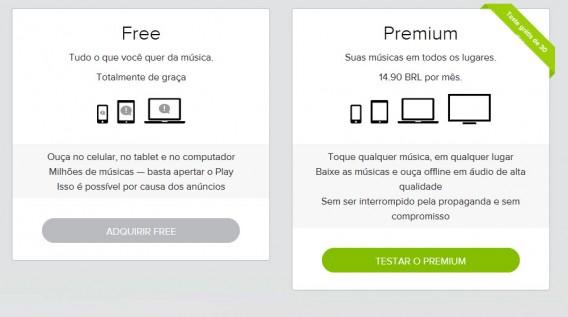 Tipos de inscrição no Spotify: gratuito e pago