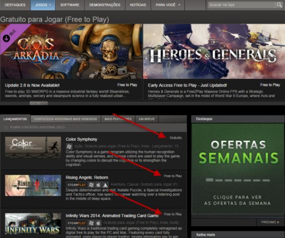 As licenças dos jogos do Steam podem estar marcadas como Gratuito ou Free to Play