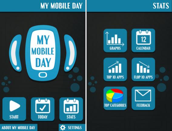 My Mobile traz relatórios precisos sobre o seu uso de celular