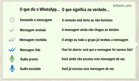 Tabela de símbolos do WhatsApp e seus significados