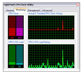 RightMark CPU Clock Utility