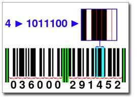 barcodes f r handys totgesagte leben l nger. Black Bedroom Furniture Sets. Home Design Ideas