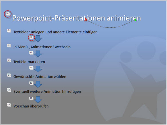 Tutorial: Powerpoint-Präsentationen animieren