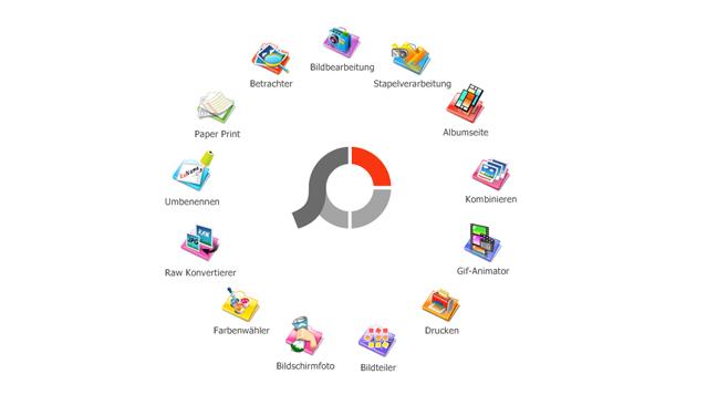 Photoscape jetzt auch auf dem Mac nutzen