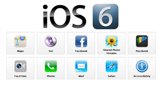 iOS manuell installieren: So bekommen Sie iOS 6 auf iPhone, iPad oder iPod touch
