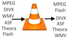 VLC media player als Videokonverter: MP4, WMV, DIVX etc. umwandeln