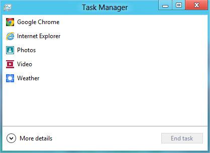 Windows 8 Task-Manager einfache Ansicht