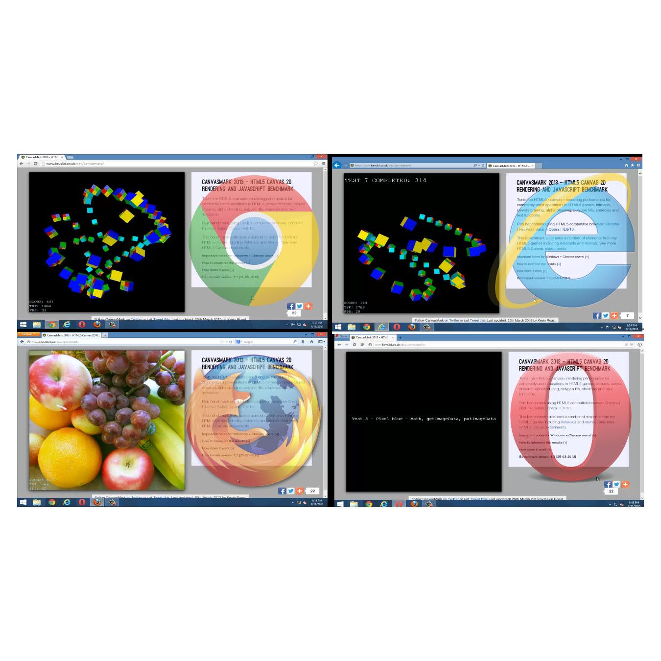 Welcher Browser ist schneller? IE 11, Firefox 22, Chrome 28 und Opera 15 im Benchmark-Vergleich