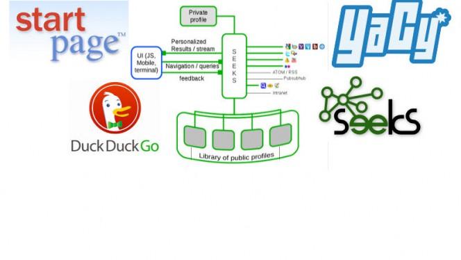 Alternativen zu Google: So suchen Sie anonym und sicher