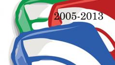 Google Reader geht offline
