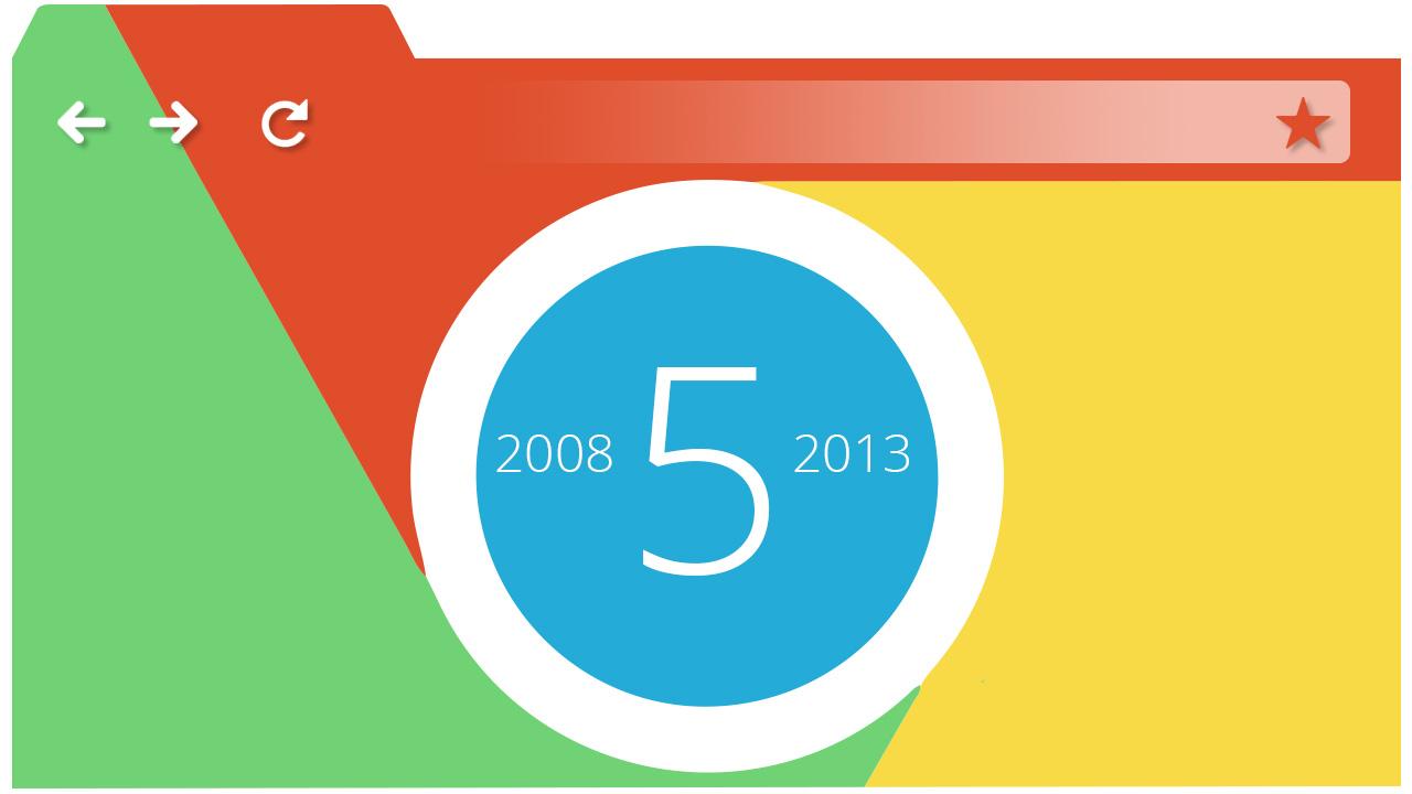 5.Geburtstag: Herzlichen Glückwunsch, Google Chrome