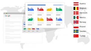 Google Shopping jetzt auch in Österreich verfügbar