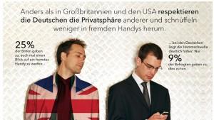 Umfrage: Deutschland ist Weltmeister – beim mobilen Datenschutz