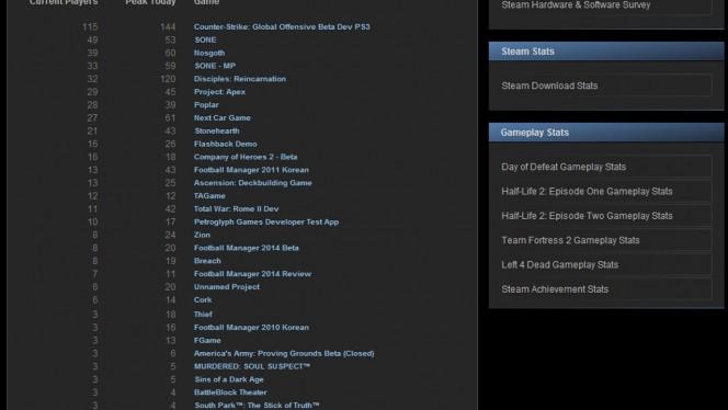 Steam-List-Header