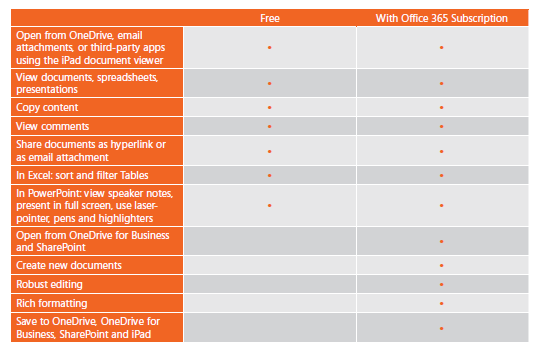 Office subscription options