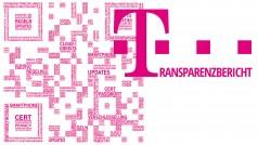 Deutsche Telekom rückt jährlich 1 Millionen IP-Adressen heraus