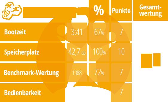 Der große Tuning-Test: TuneUp Utilities