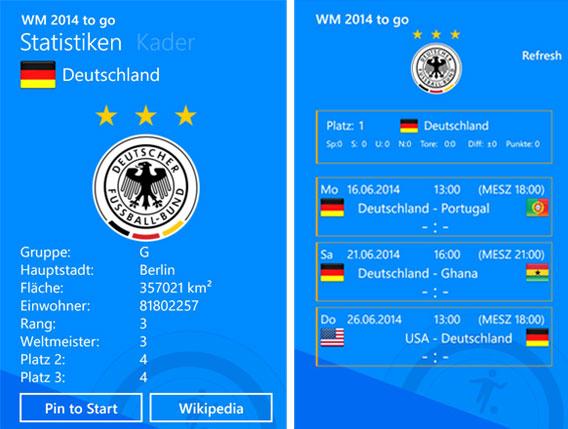WM 2014 to go Überblick