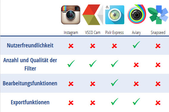 Photo-Apps