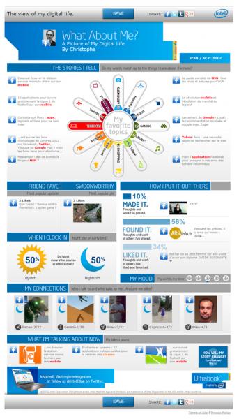 emploi   10 solutions web originales pour cr u00e9er son cv en
