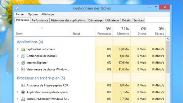Windows 8 gestionnaire des tâches