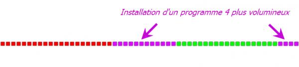 defragmentation-3