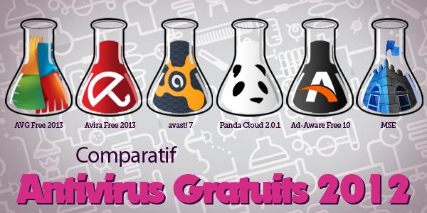 Antivirus Gratuits 2012