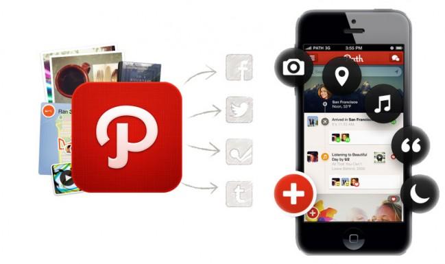 Path: 5 raisons pour adopter le réseau social anti-facebook
