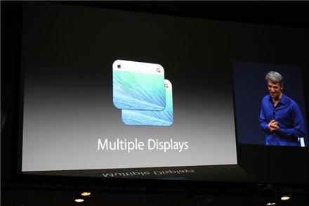 Multi-écrans