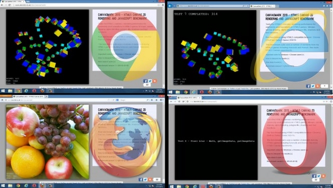 Navigateur le plus rapide Firefox, Chrome, Opera, IE