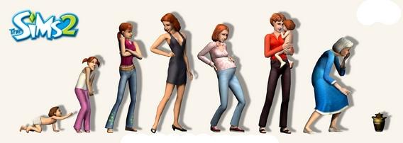 Les Sims : l'évolution