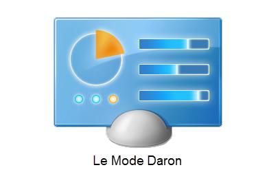 Mode Daron