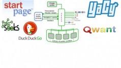 Alternatives à Google : 5 moteurs de recherche anonymes et sécurisés