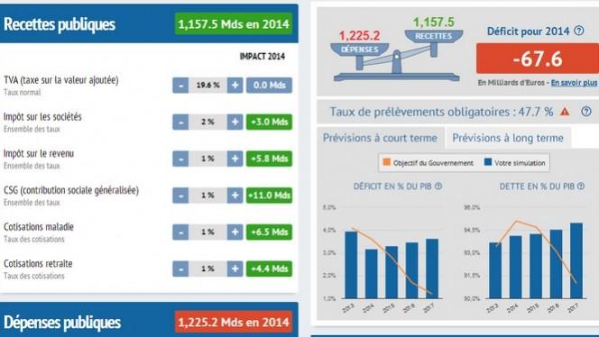 L'appli du jour: avec financespubliques.fr gérer le budget 2014 de la France!