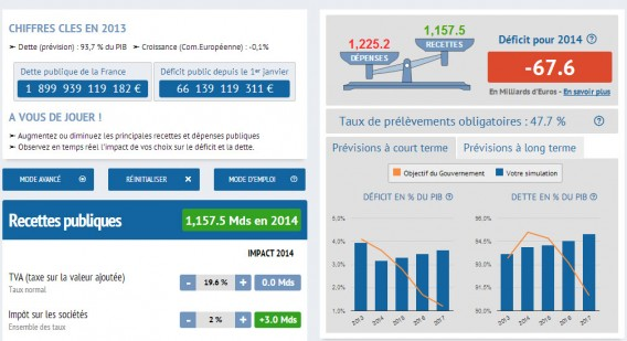 financespubliques.fr - Budget de l'Etat 2014