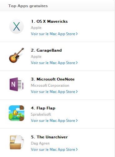 Microsoft OneNote rencontre le succès sur le Mac App Store