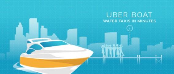 UberBoat é um dos serviços alternativos do Uber