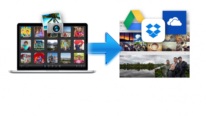 Phoshare Export iPhoto to Google+, Google Photos, Google Drive, Dropbox, OneDrive